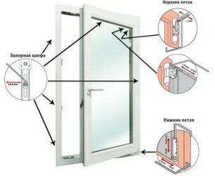 Как отрегулировать окно ПВХ самому?