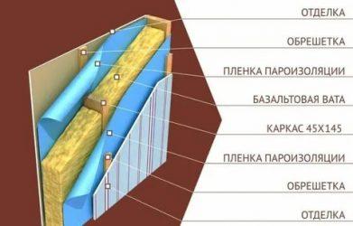 Как правильно монтировать пароизоляцию на стены?