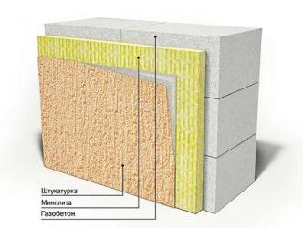 Нужно ли штукатурить газобетонные блоки внутри дома?